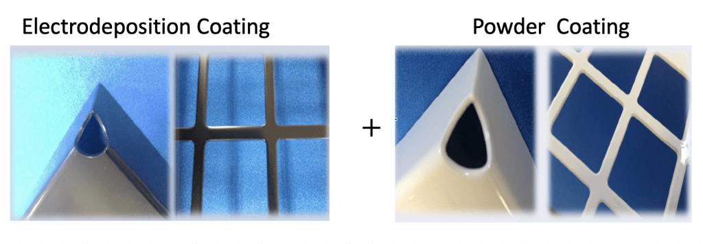 Electrodeposition coating - Power coating